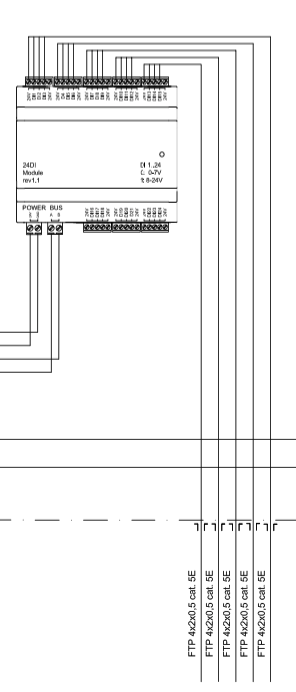 Input schema for light and blinds switches